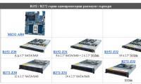 R152 / R272 серия еднопроцесорни ракмаунт сървъри