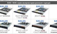 R182 / R282 серия двупроцесорни ракмаунт сървъри