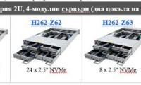 H262 серия 2U, 4-модулни сървъри (два цокъла на модул)