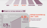 Smart Money Infographic Part 1
