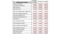 Списък на избраните продукти и сумите, които бихте получили като Steam портфейл за съответната комбинация