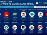 Избори в Русия - Кадър: Телеграм